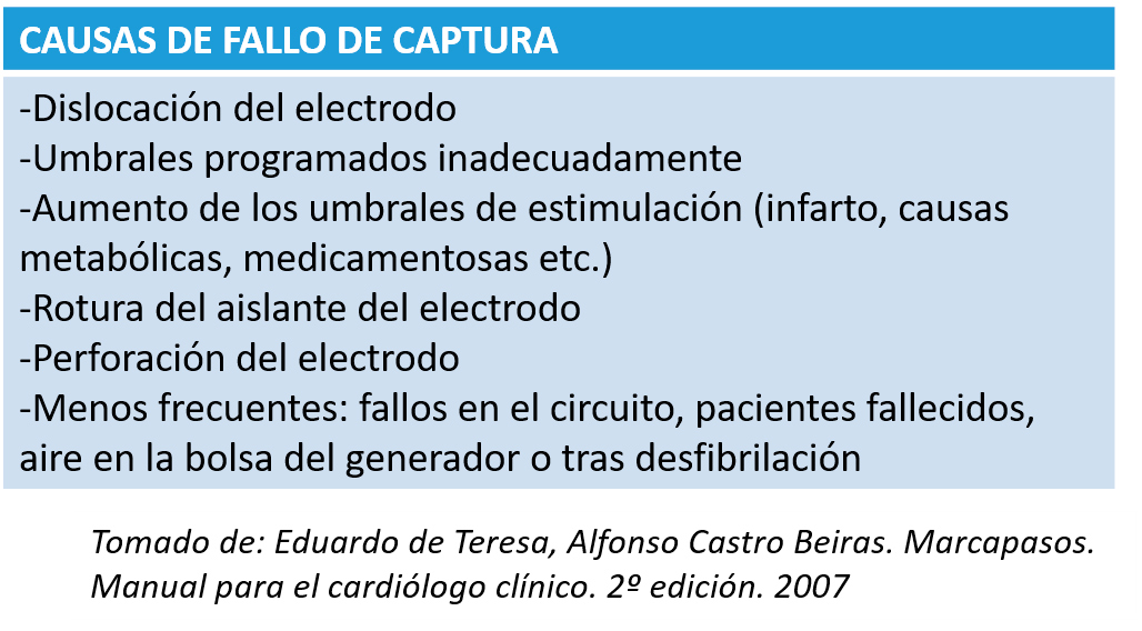 CAUSAS-DE-FALLO-DE-CAPTURA